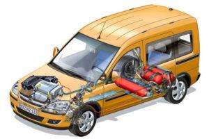 Газобаллонное оборудование на авто